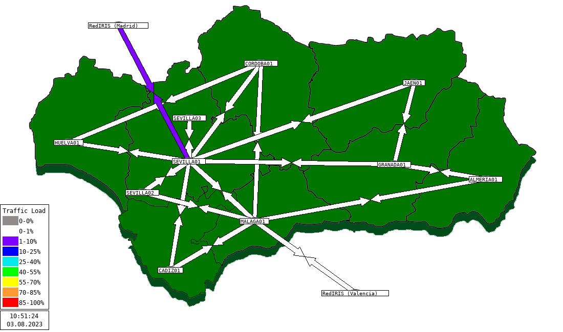 Tráfico RICA